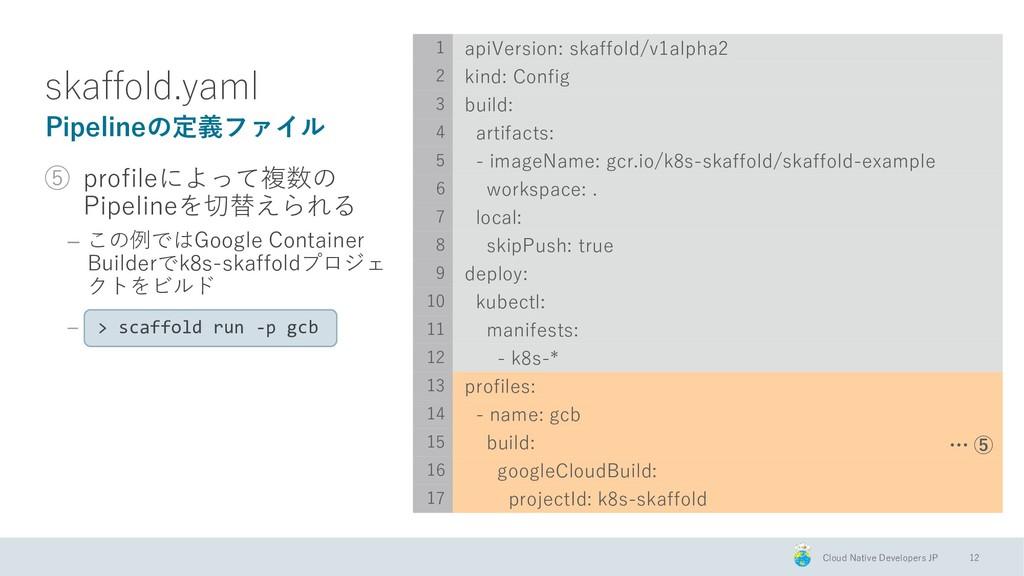 Cloud Native Developers JP skaffold.yaml ⑤ prof...