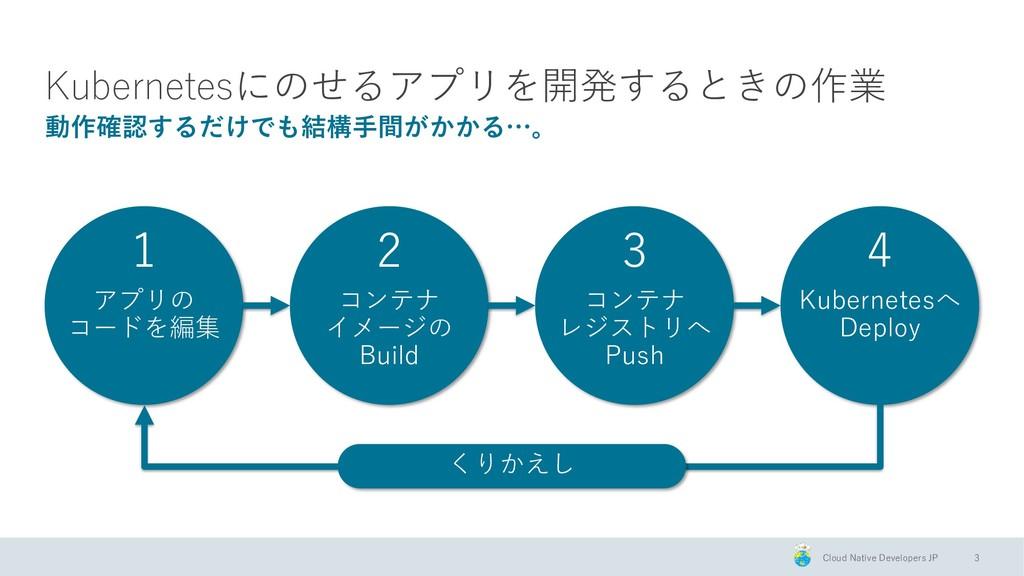 Cloud Native Developers JP 3 動作確認するだけでも結構手間がかかる...