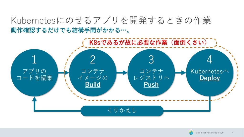 Cloud Native Developers JP 4 動作確認するだけでも結構手間がかかる...