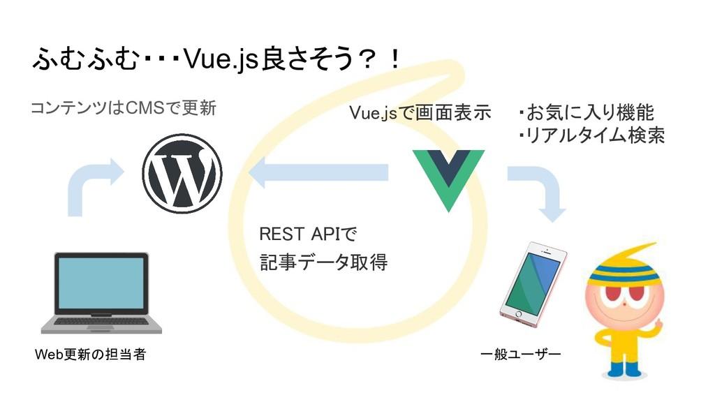 ふむふむ・・・Vue.js良さそう?! コンテンツはCMSで更新 REST APIで 記事デ...