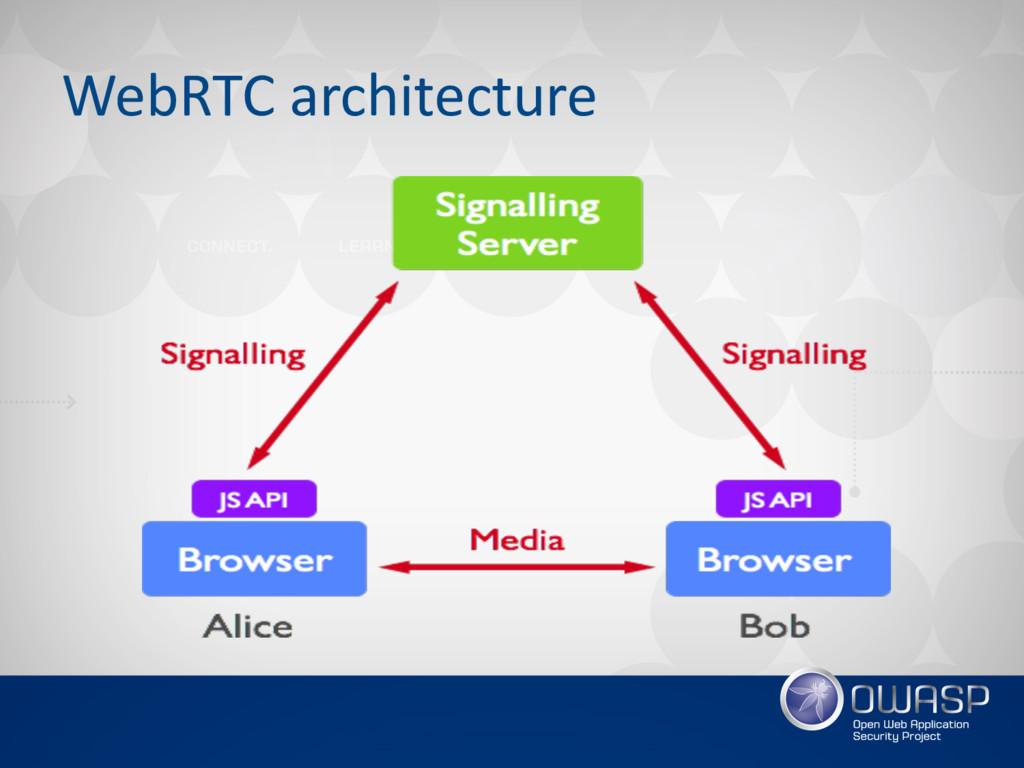 WebRTC architecture