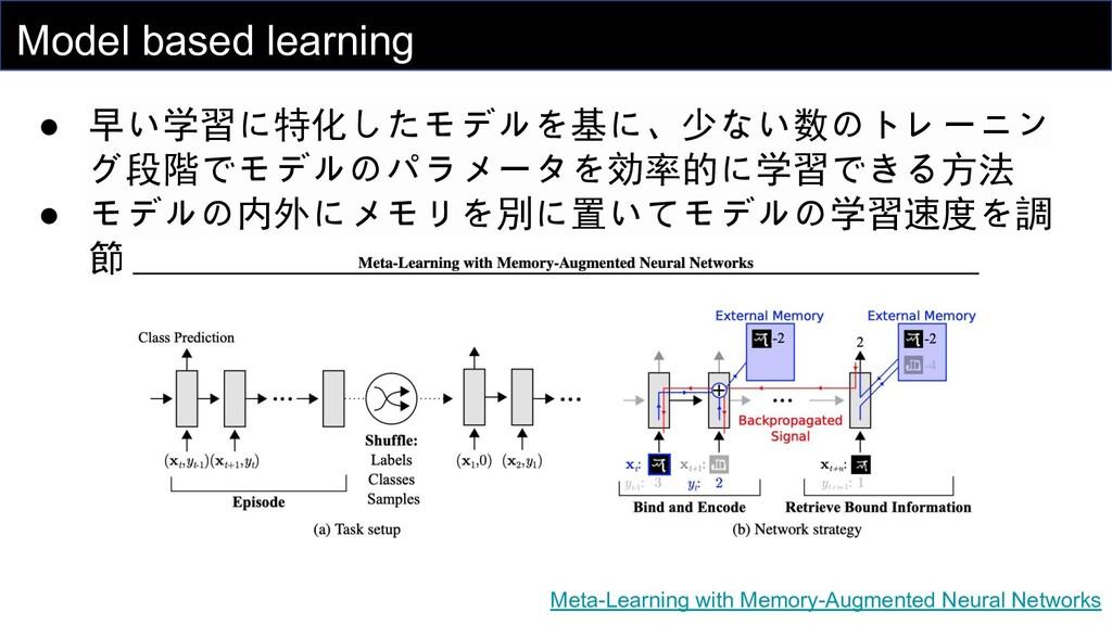 Model based learning ● 早い学習に特化したモデルを基に、少ない数のトレー...