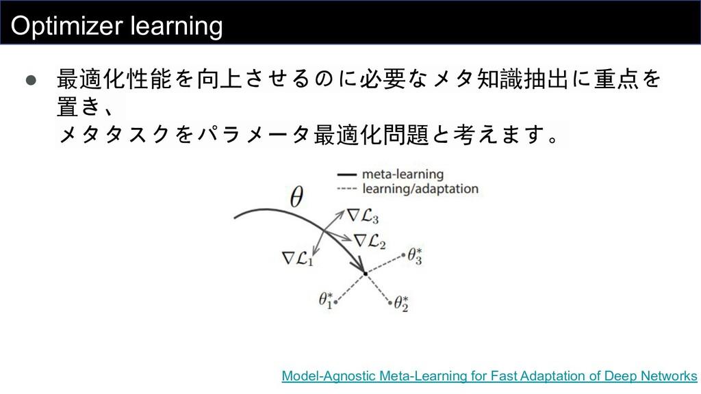 Optimizer learning ● 最適化性能を向上させるのに必要なメタ知識抽出に重点を...