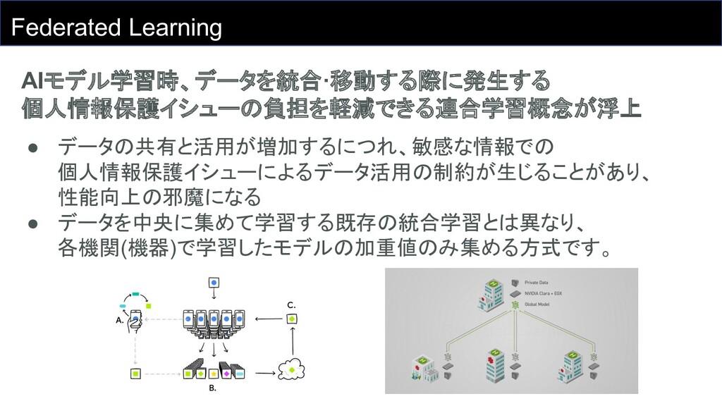 Federated Learning AIモデル学習時、データを統合·移動する際に発生する 個...