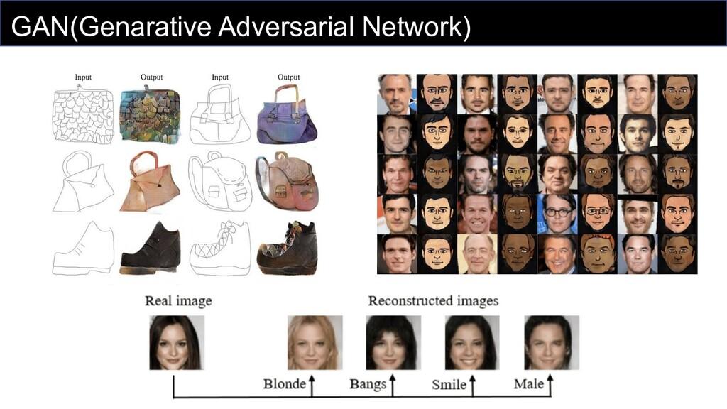 GAN(Genarative Adversarial Network)
