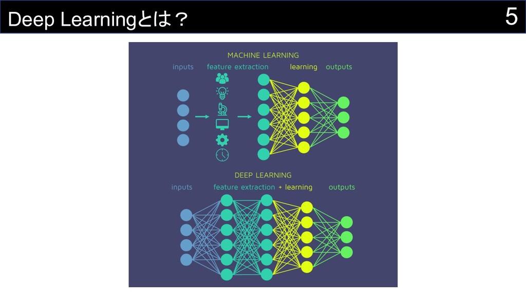 5 Deep Learningとは?