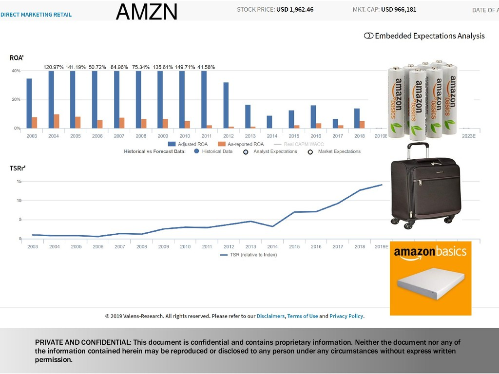 AMZN PRIVATE AND CONFIDENTIAL: This document is...