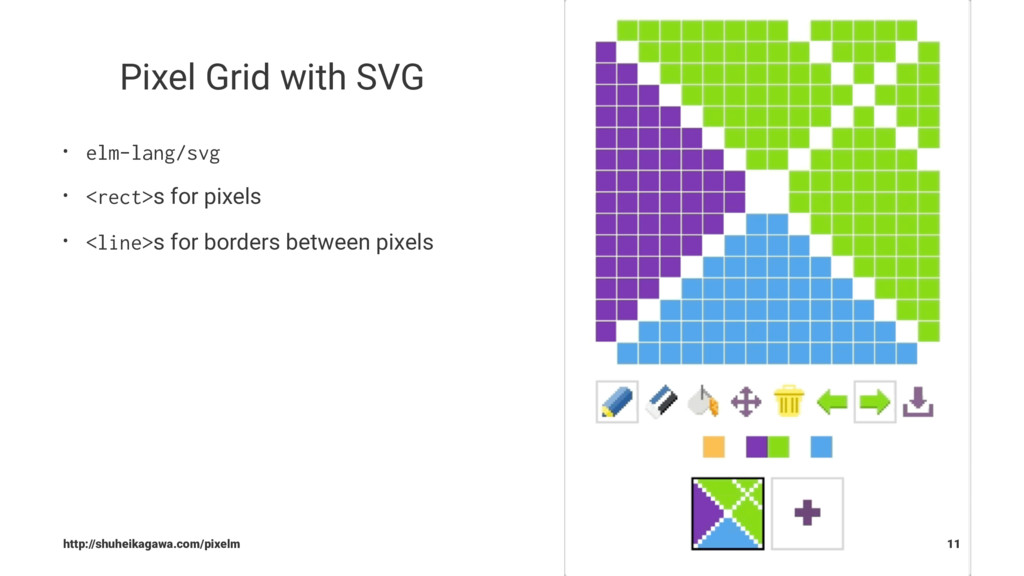 Pixel Grid with SVG • elm-lang/svg • <rect>s fo...