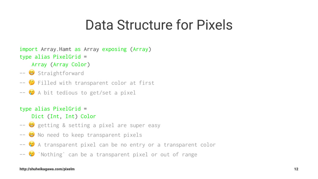 Data Structure for Pixels import Array.Hamt as ...