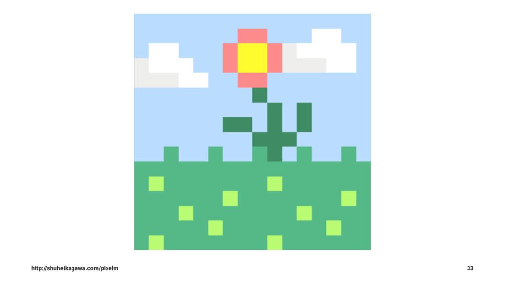 http://shuheikagawa.com/pixelm 33