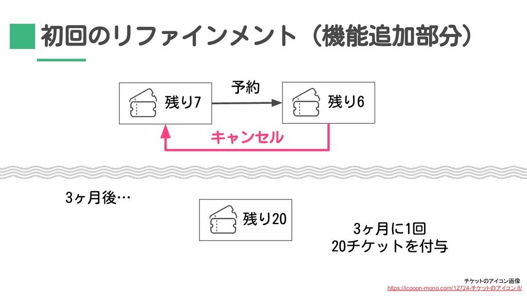 チケットのアイコン画像 https://icooon-mono.com/12724-チケットの...