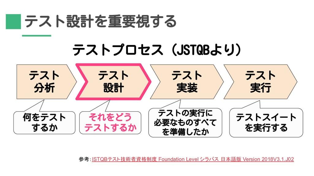 参考:ISTQBテスト技術者資格制度 Foundation Level シラバス 日本語版 V...
