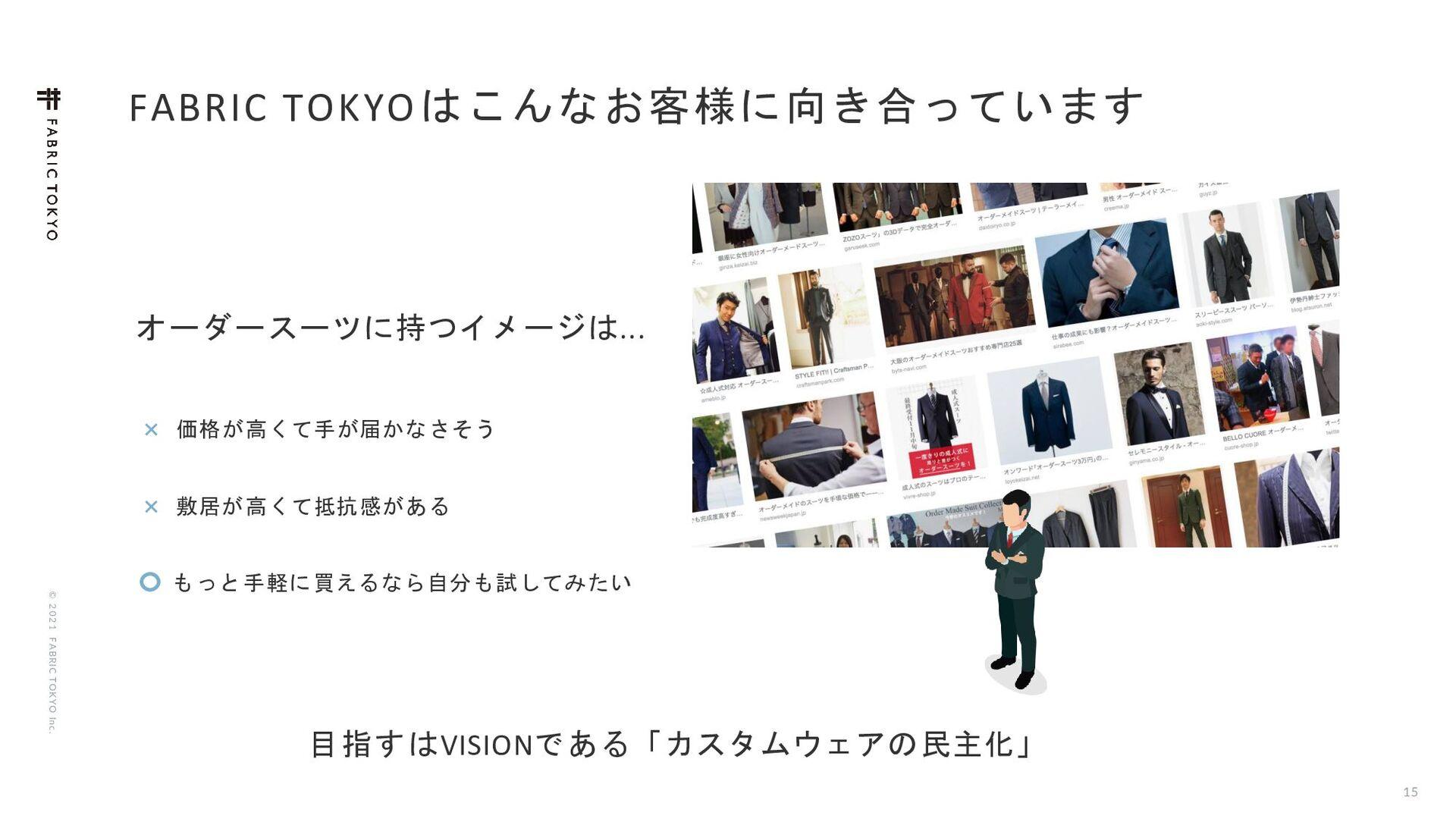 "© 2021 FABRIC TOKYO Inc. 15 '""#3*$50,:0͜Μͳ͓٬༷..."