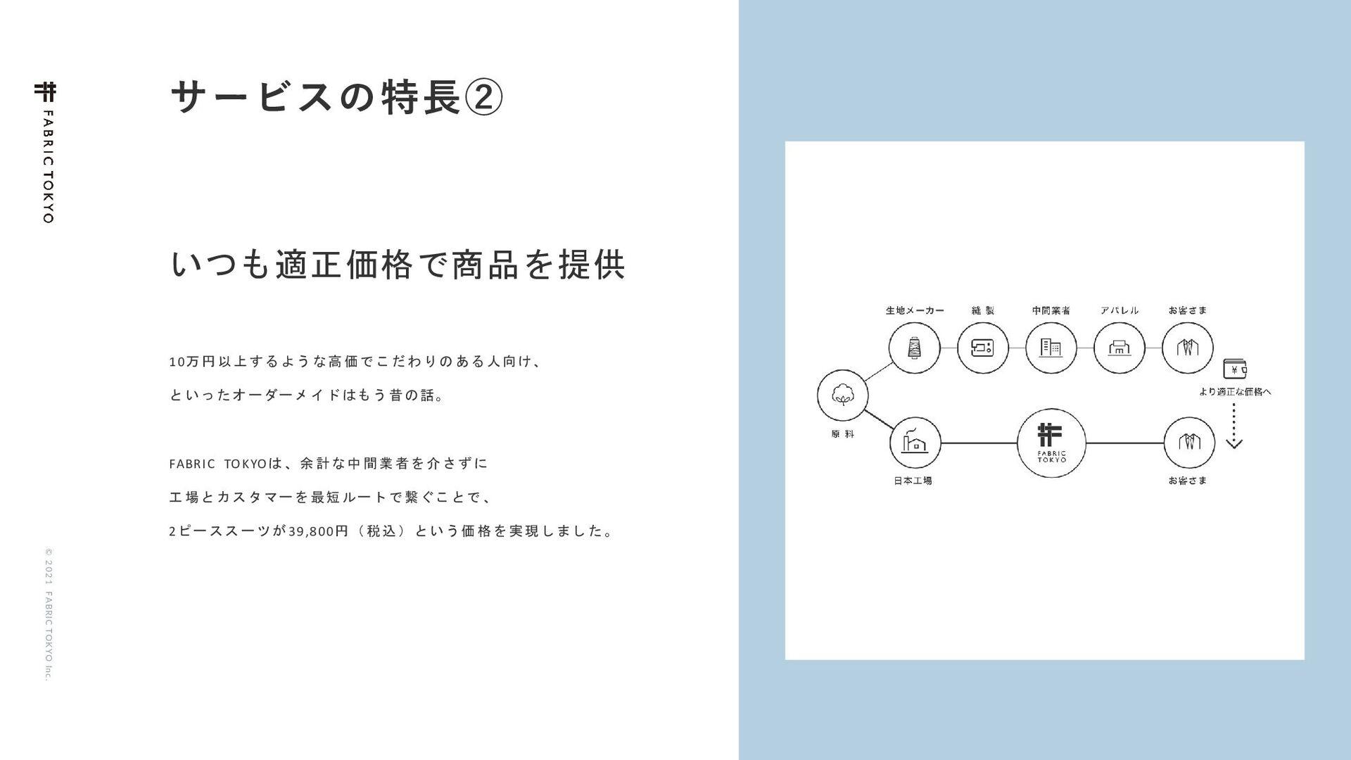 © 2021 FABRIC TOKYO Inc. 17 αʔϏεͷಛᶄ ͍ͭదਖ਼Ձ֨Ͱ...