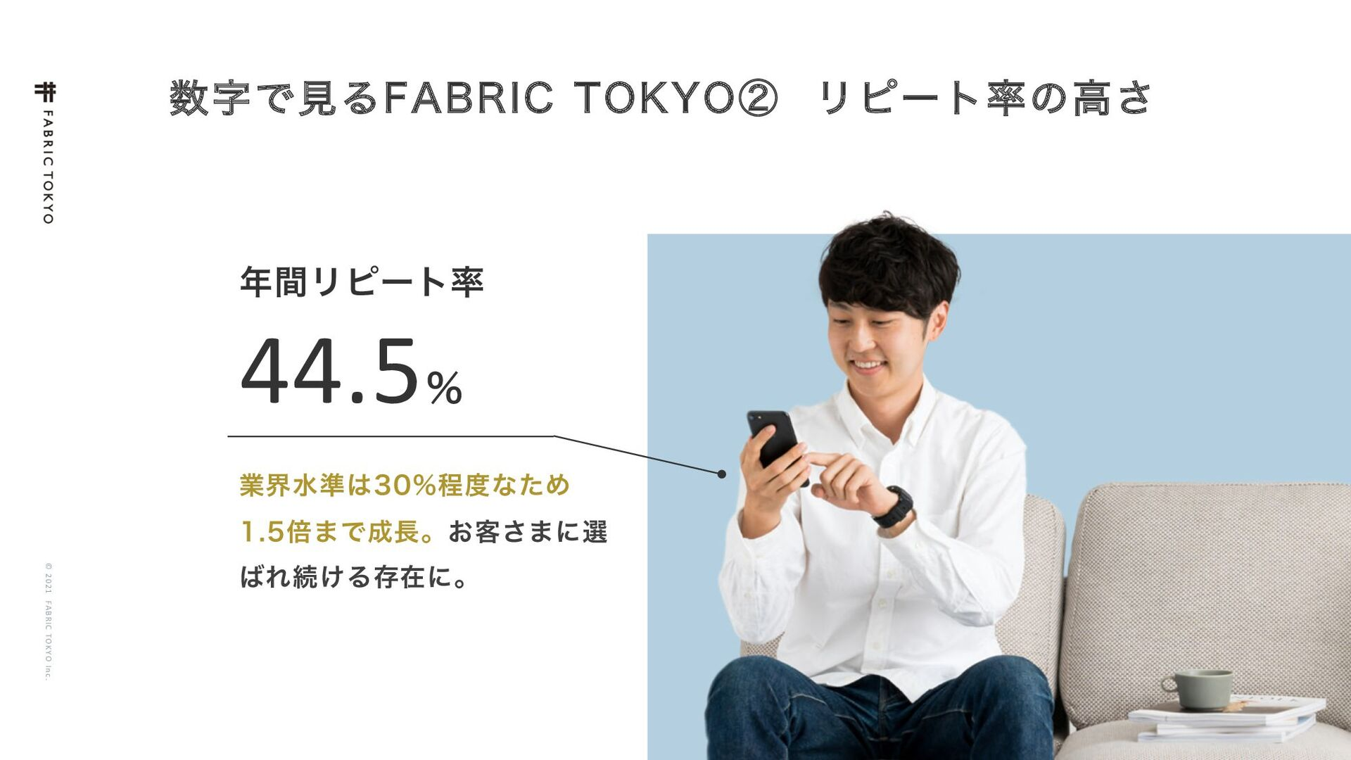 "© 2021 FABRIC TOKYO Inc. 19 ͰݟΔ'""#3*$50,:0ᶃ ..."