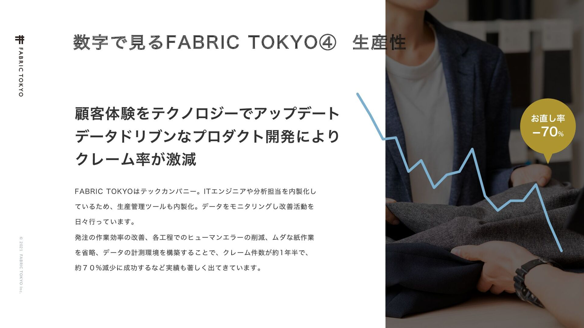"© 2021 FABRIC TOKYO Inc. 22 ͰݟΔ'""#3*$ 50,:0ᶆ ..."