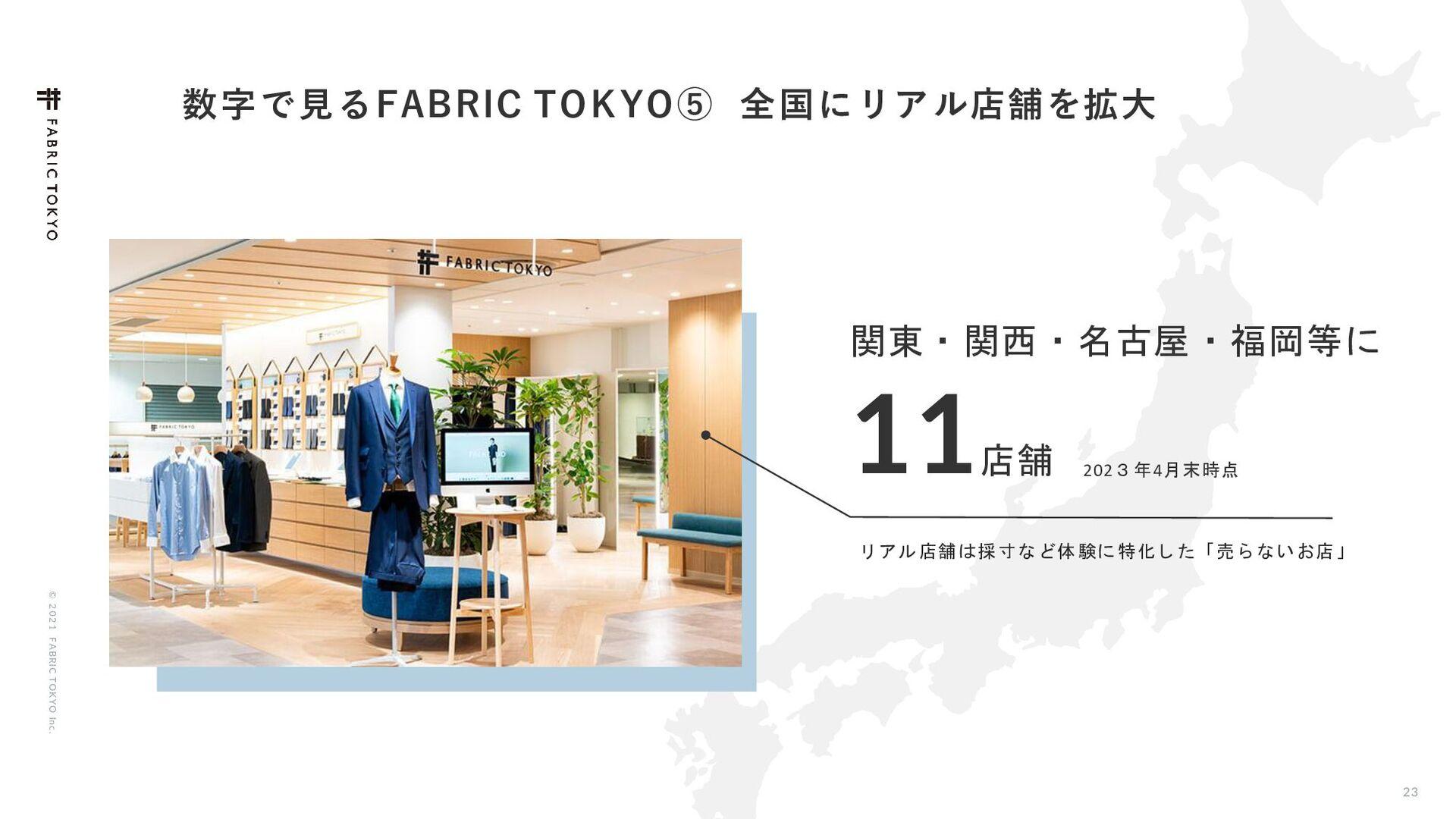 "© 2021 FABRIC TOKYO Inc. 23 ͰݟΔ'""#3*$ 50,:0ᶇ ..."
