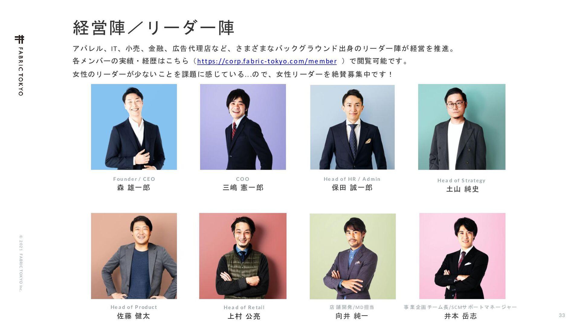 © 2021 FABRIC TOKYO Inc. 32 աڈͷ0,3ྫ ਓධՁ੍ ෦ॺ ...