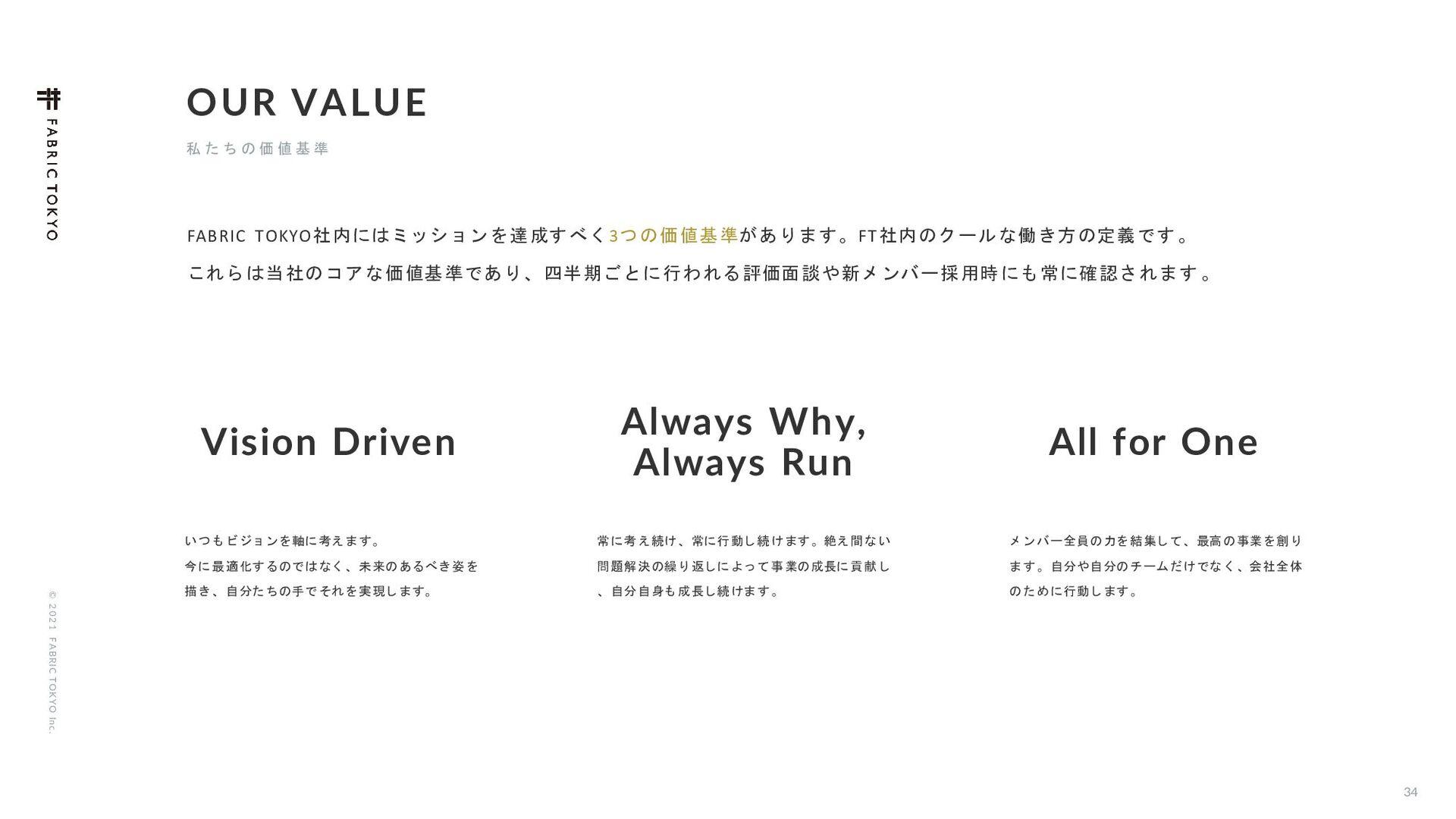 © 2021 FABRIC TOKYO Inc. 33 ετοΫΦϓγϣϯ੍ʢ݄...