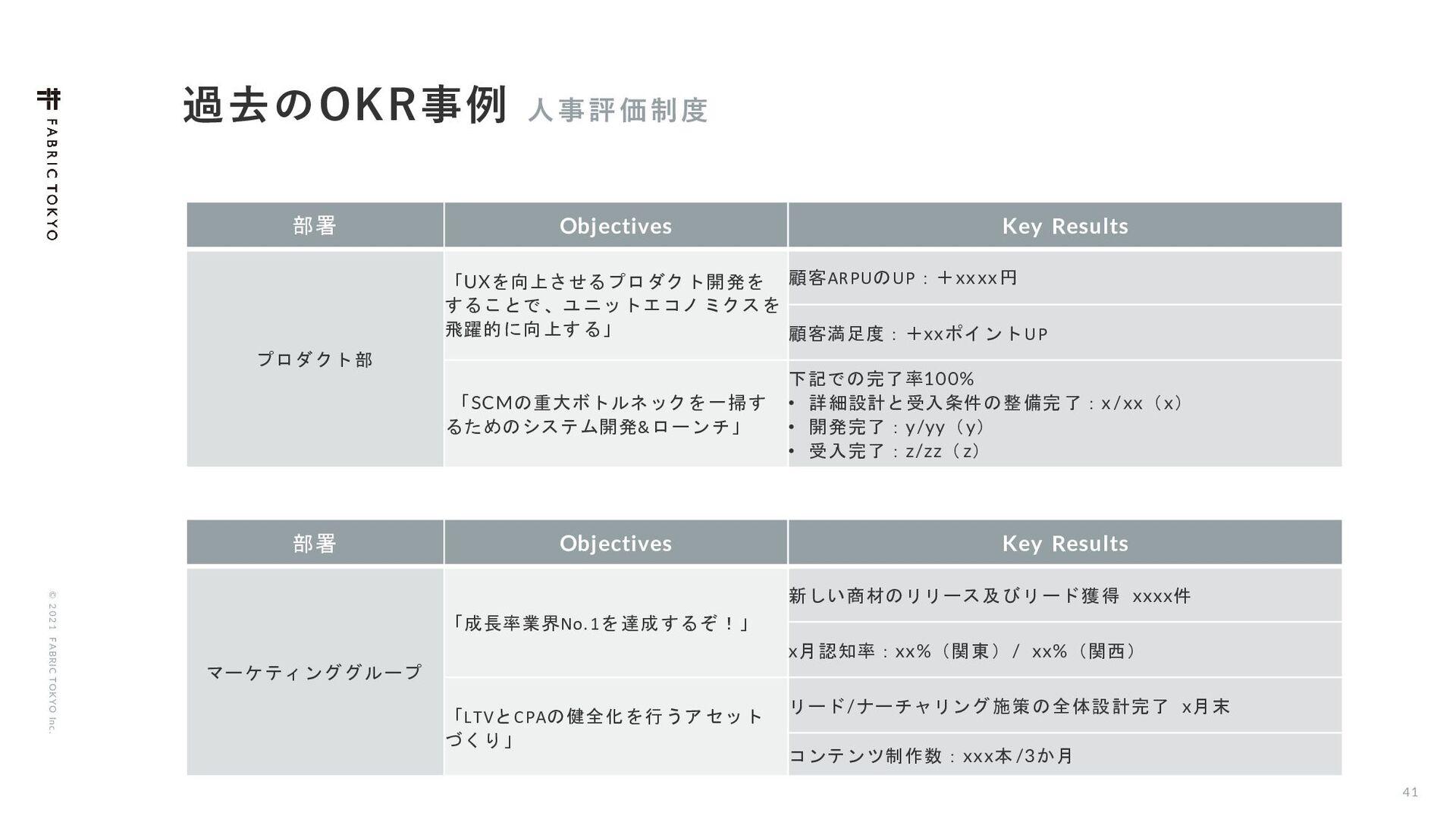 © 2021 FABRIC TOKYO Inc. 39 Χϧνϟʔʹ͍ͭͯʢ;00ʣ ଟ༷ͳՁ...