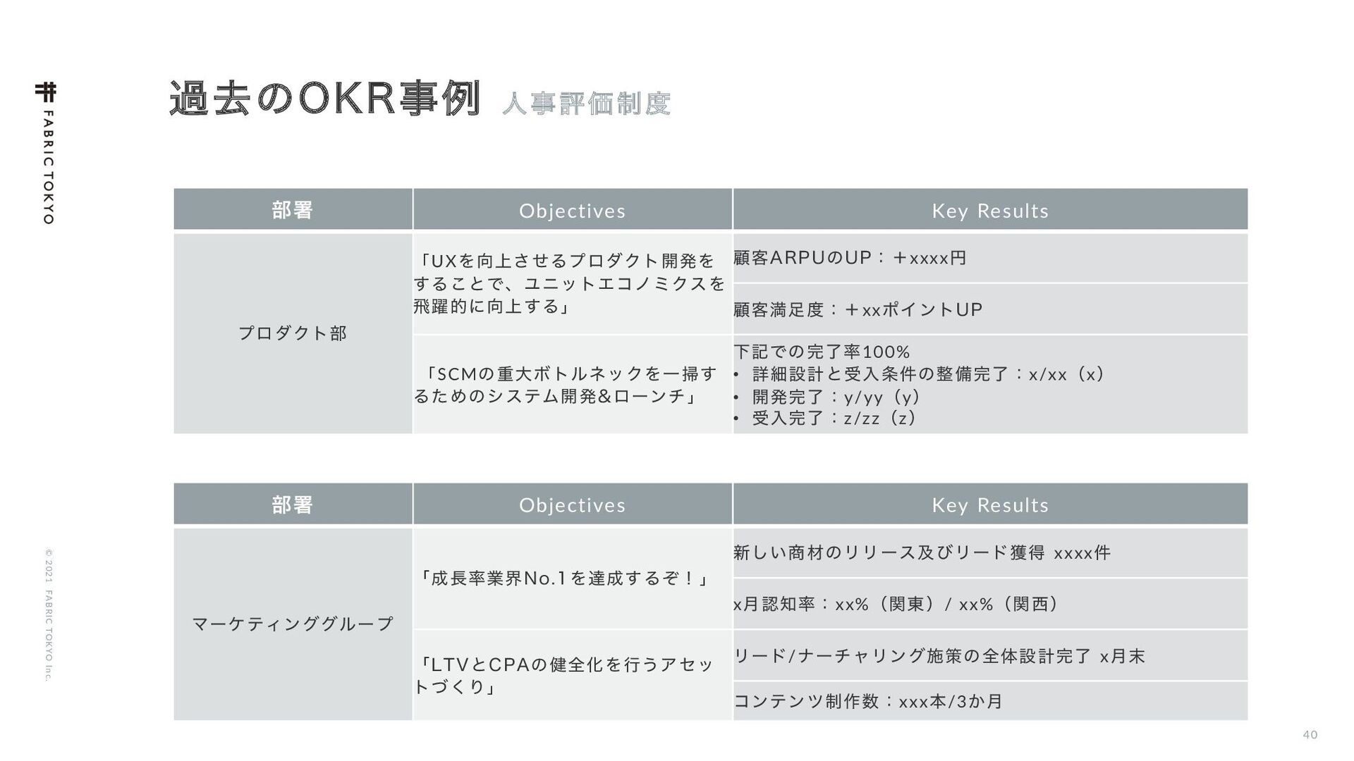 © 2021 FABRIC TOKYO Inc. 40 Χϧνϟʔʹ͍ͭͯʢ53:ʣ ʰTry...