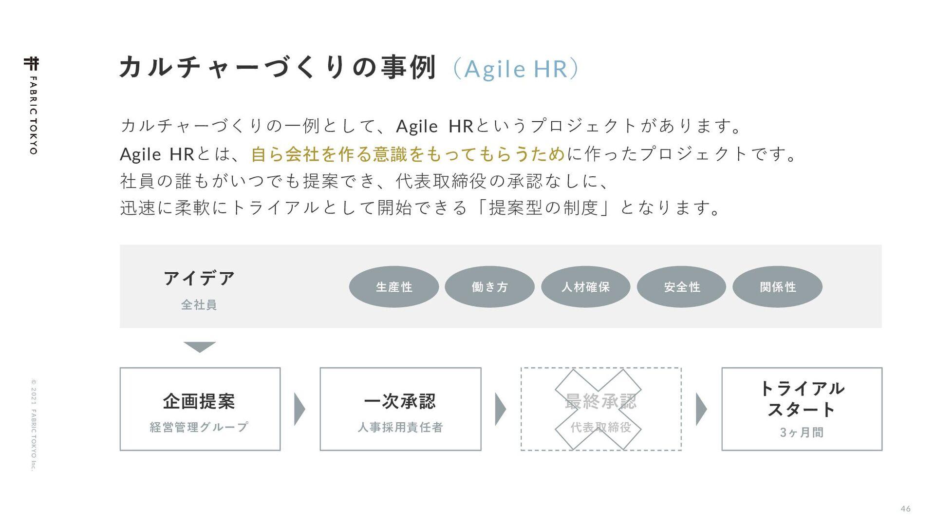 © 2021 FABRIC TOKYO Inc. ࠓ ޙ ʹ ͭ ͍ ͯ 05