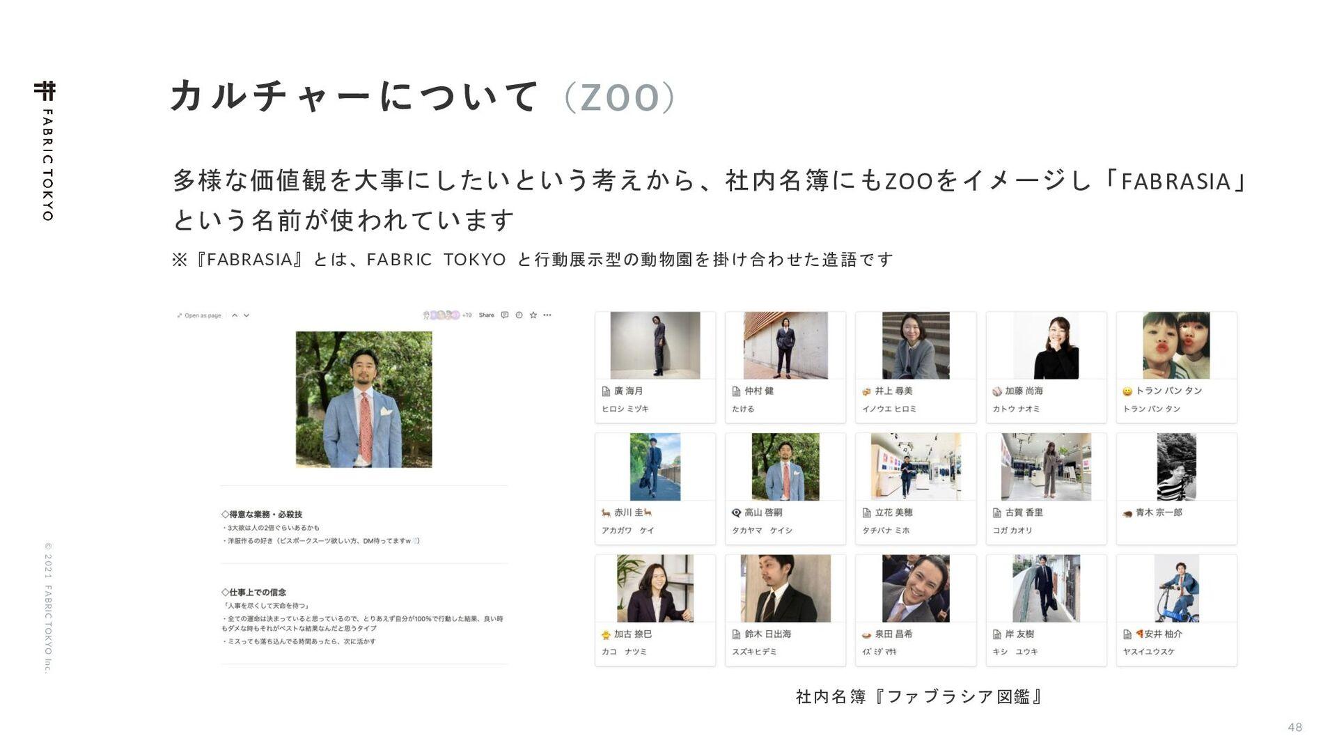 © 2021 FABRIC TOKYO Inc. 46 FABRIC TOKYOの進化とは খ...
