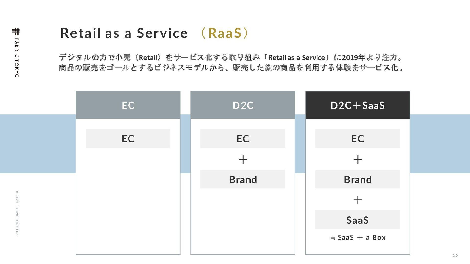 © 2021 FABRIC TOKYO Inc. 54 CEO's MESSAGE ձࣾઆ໌...