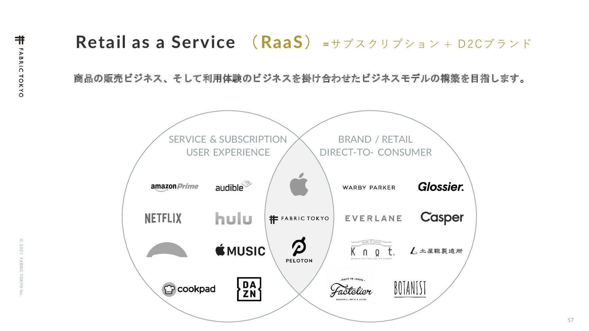 ݕ ࡧ FABRIC TOKYO ࠾༻ WE ARE HIRING !! Ұॹʹಇؒ͘Λɺ΄...