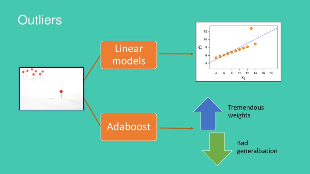 Outliers Linear models Adaboost Tremendous weig...