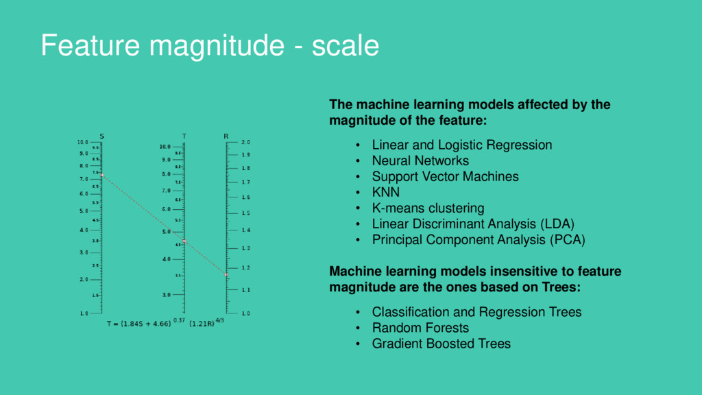Feature magnitude - scale The machine learning ...