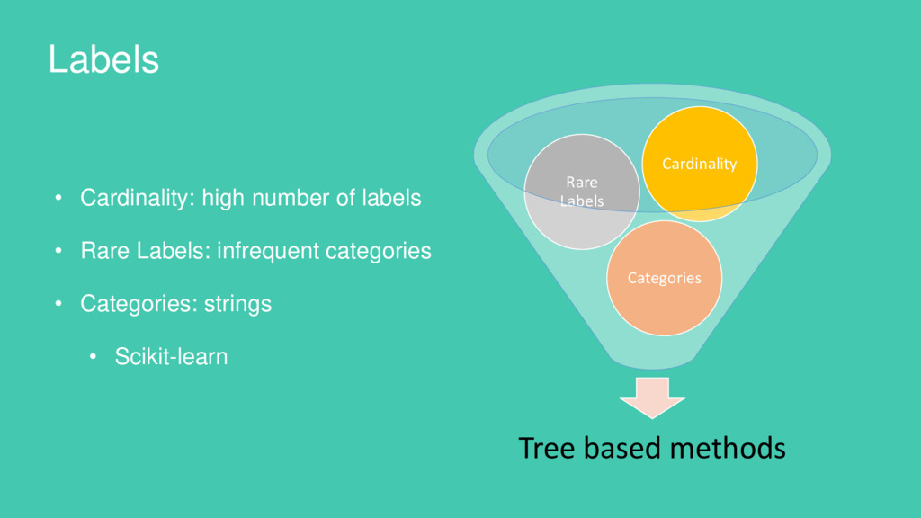 Labels Tree based methods Categories Rare Label...