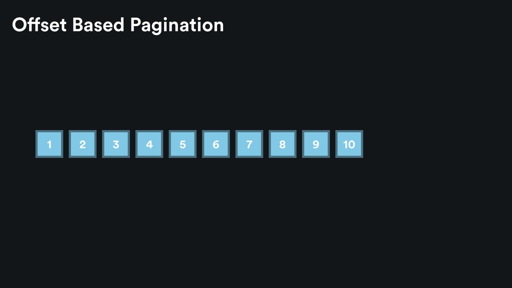 Offset Based Pagination 1 2 3 4 5 6 7 8 9 10
