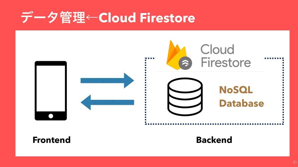 σʔλཧˡCloud Firestore  Frontend Backend NoSQL...