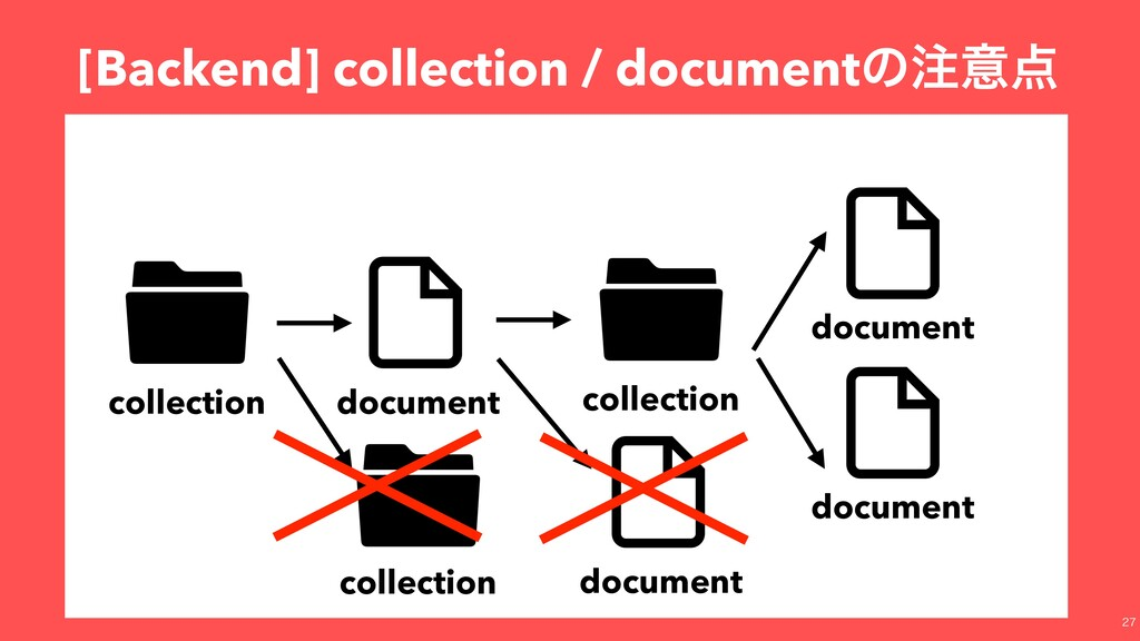 [Backend] collection / documentͷ஫ҙ఺ collection ...