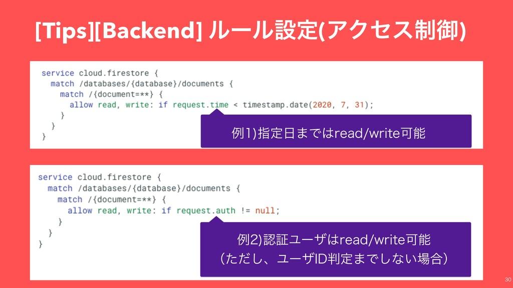[Tips][Backend] ϧʔϧઃఆ(ΞΫηε੍ޚ) ྫ ূϢʔβSFBE...