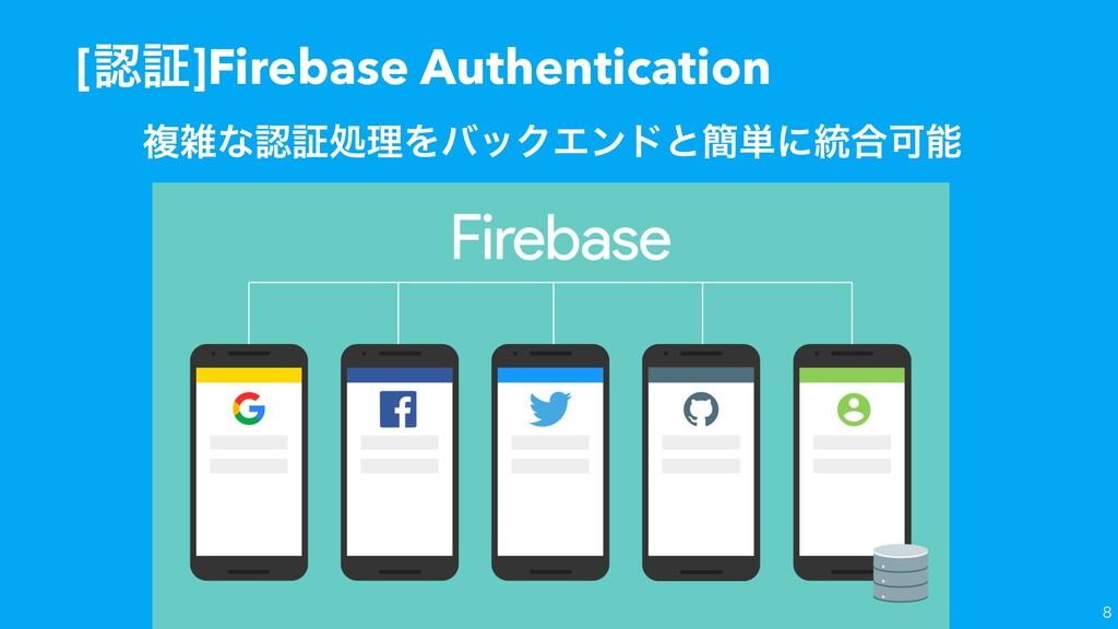 [ূ]Firebase Authentication  ෳͳূॲཧΛόοΫΤϯυͱ؆୯...