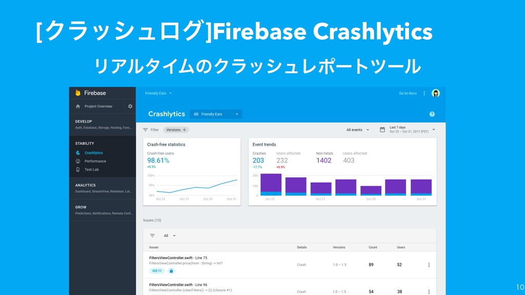 [Ϋϥογϡϩά]Firebase Crashlytics  ϦΞϧλΠϜͷΫϥογϡϨϙ...