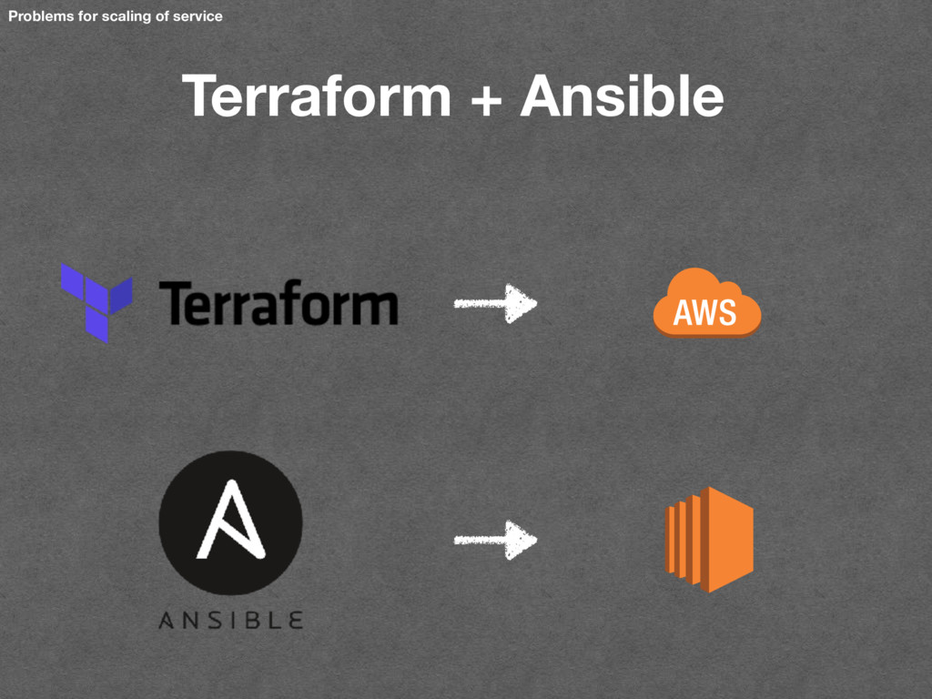 Terraform + Ansible Problems for scaling of ser...