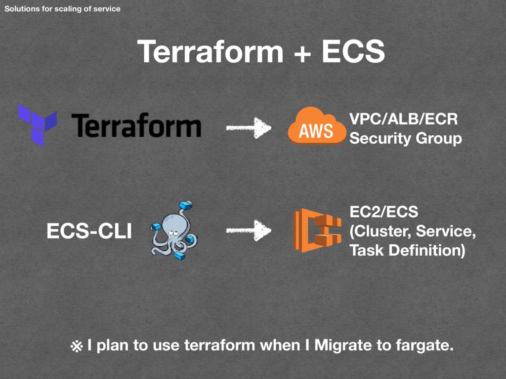 Solutions for scaling of service Terraform + EC...