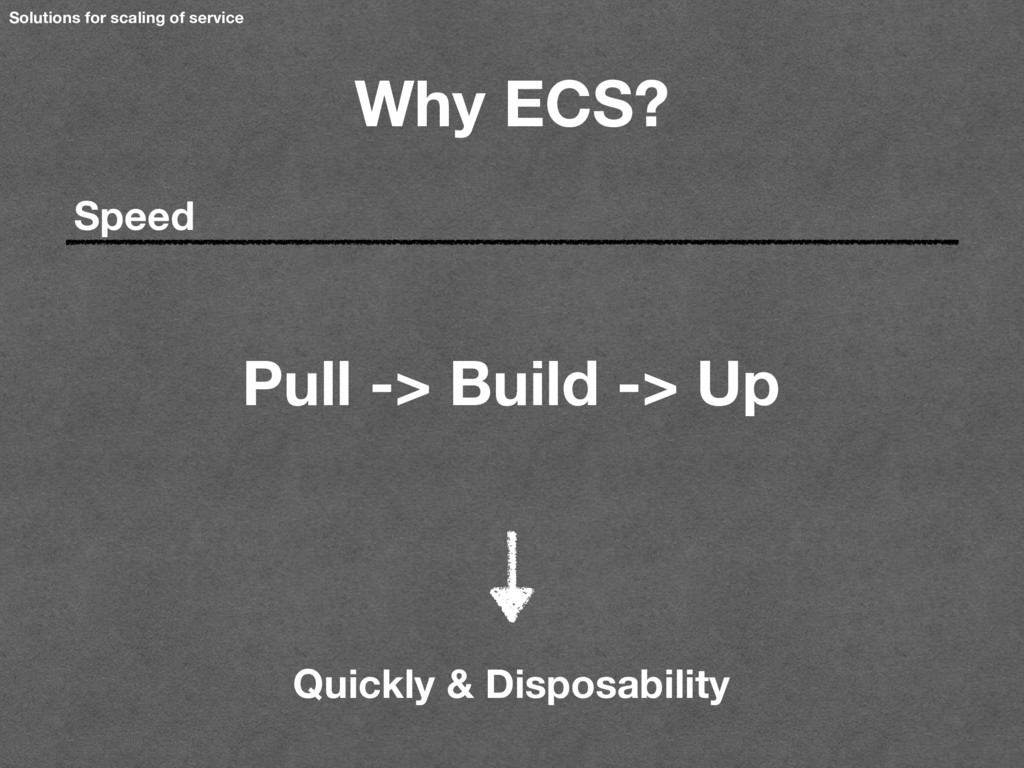 Solutions for scaling of service Why ECS? Speed...