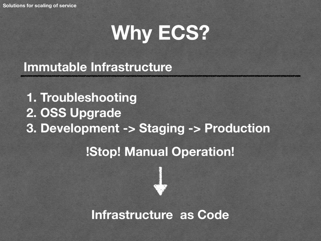 Solutions for scaling of service Why ECS? Immut...