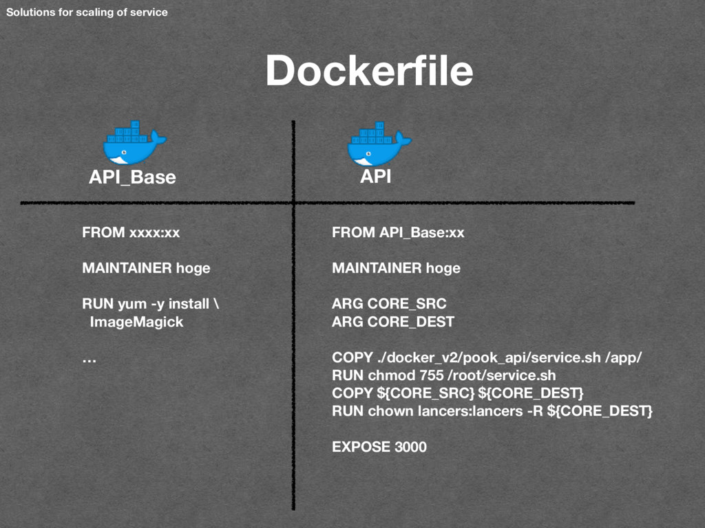 Solutions for scaling of service Dockerfile API_...