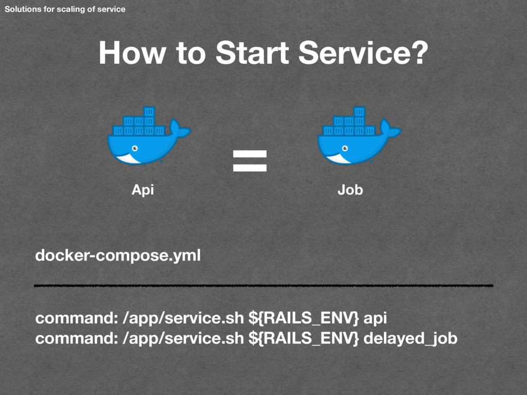 Solutions for scaling of service How to Start S...