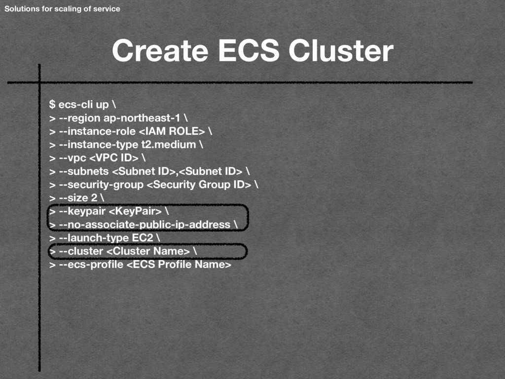 Solutions for scaling of service Create ECS Clu...