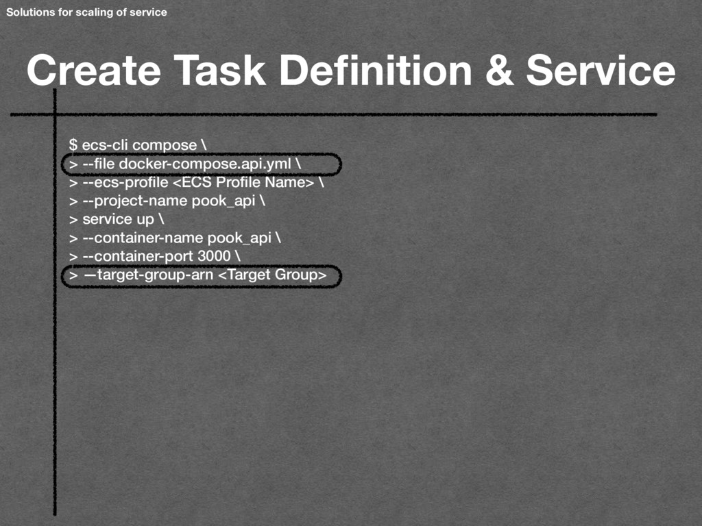 Solutions for scaling of service Create Task De...