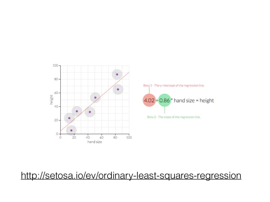 http://setosa.io/ev/ordinary-least-squares-regr...