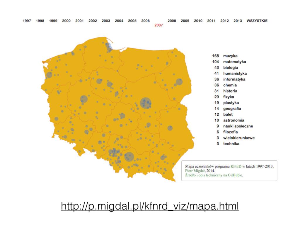 http://p.migdal.pl/kfnrd_viz/mapa.html