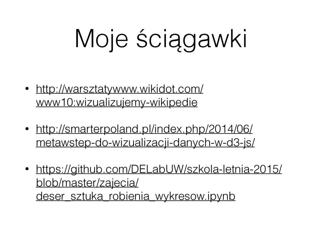 Moje ściągawki • http://warsztatywww.wikidot.co...