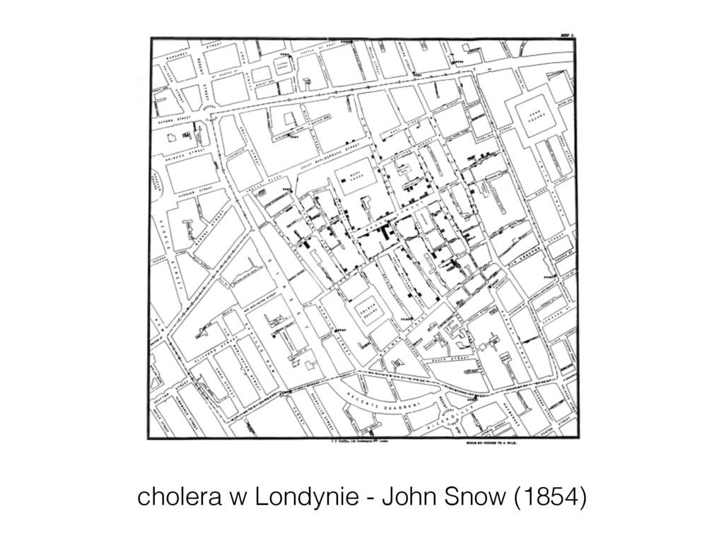 cholera w Londynie - John Snow (1854)